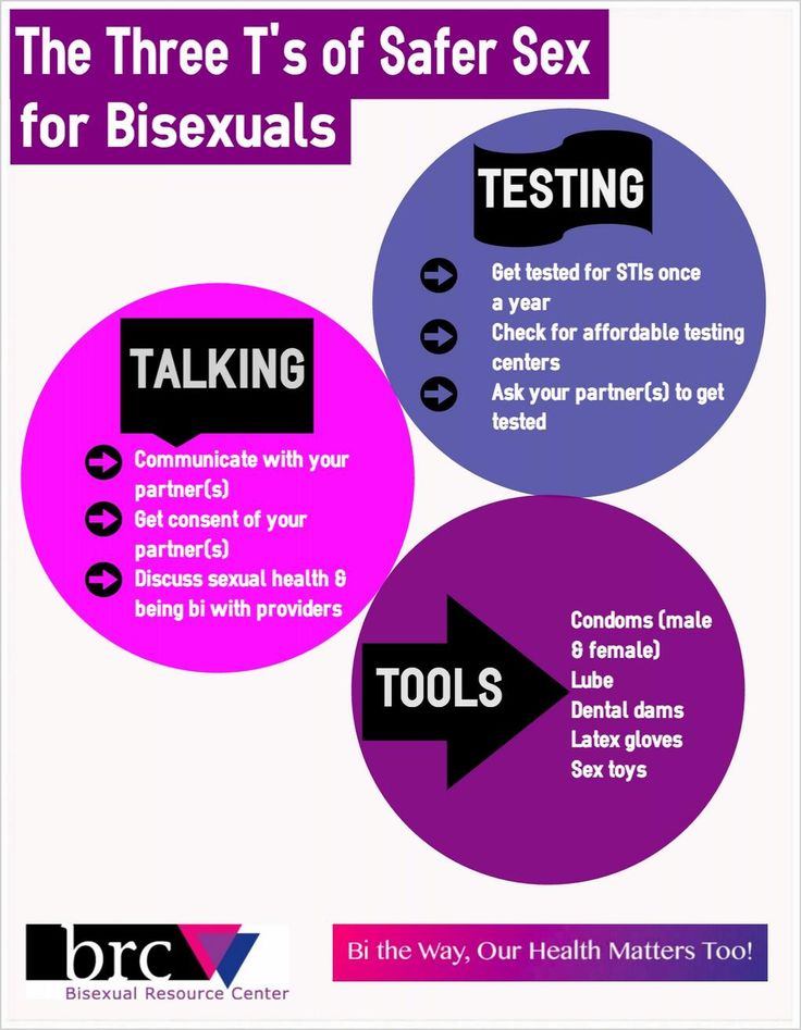 Bisexual resource center
