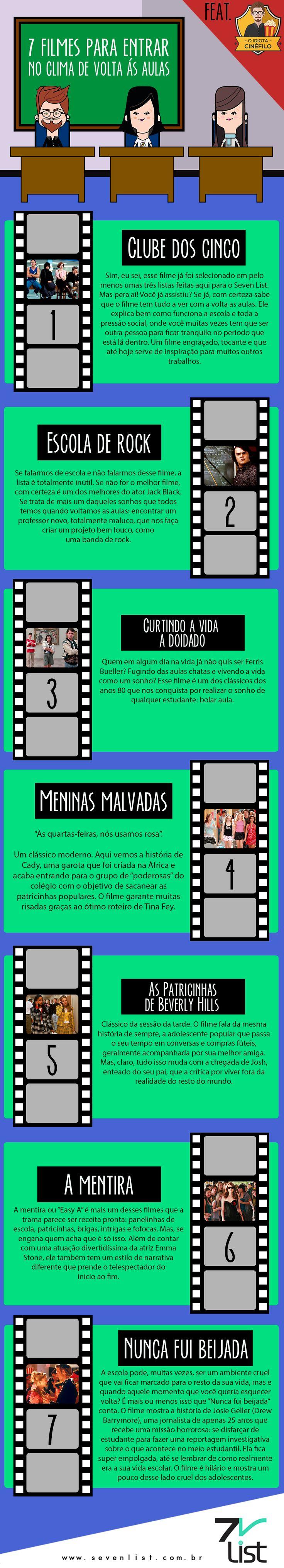 Se você for estudante, esteja na faculdade ou escola, sabe o que essa época significa: sim, as férias acabaram. Mas não fique desanimado! Nós temos uma ótima solução para esquecer um pouco que as aulas estão voltando, assistir filmes que se passam nesse meio escolar. Afinal, você vai se divertir tanto que vai esquecer que o fim das férias pode ser ruim. #SevenList #Art #Infografico #Cinema #movie #Filmes #Cine #Voltaasaulas #College #Facul