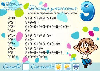 Таблица умножения для детей