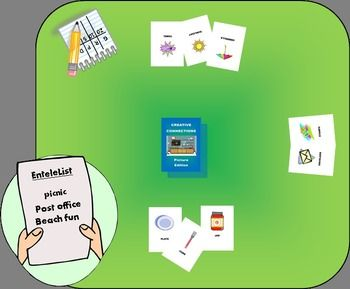 This fast-paced game encourages players to make unique connections between the words on the cards.  Points are added when more cards are added to the connection.  For example, a player that holds sodium, chlorine, and glass might declare this CREATIVE CONNECTION: Salt shaker!In Round 2, the players use the CREATIVE CONNECTIONS to develop a fun fable that uses a variety of literary devices.