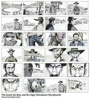 Best Storyboarding Images On   To Draw Animation