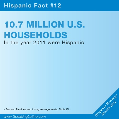 67 best Hispanic Heritage Month images on Pinterest | Hispanic ...