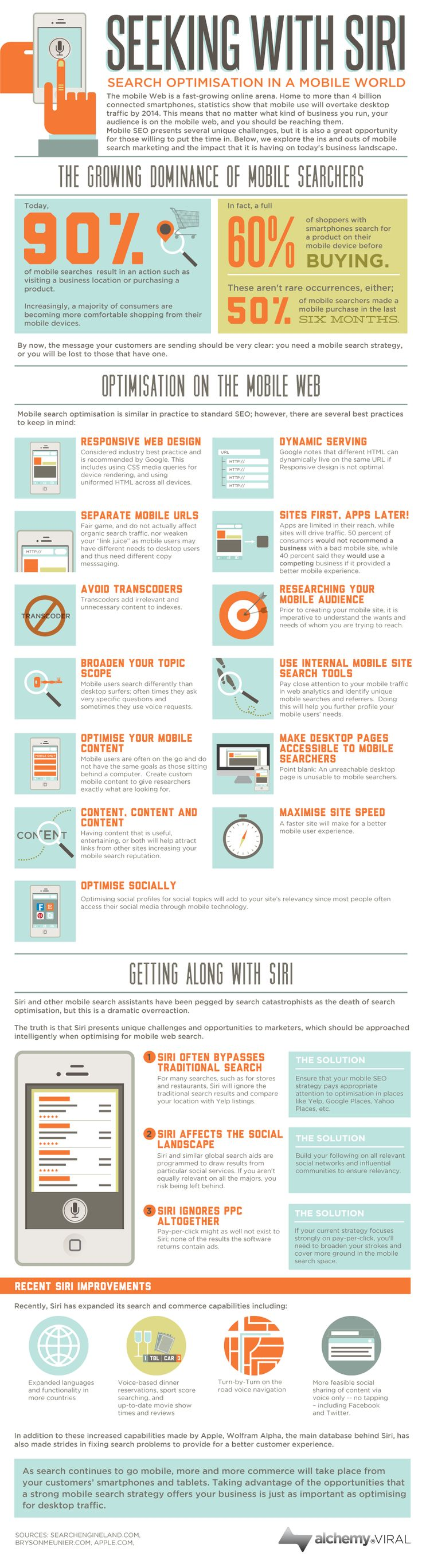 Infographic: SEO For Siri & The Mobile Search World #seo #mobile - Via   Search Engine Land