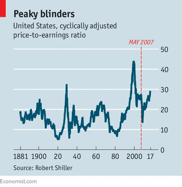 Buttonwood: Investors are both bullish and skittish about share prices | The Economist