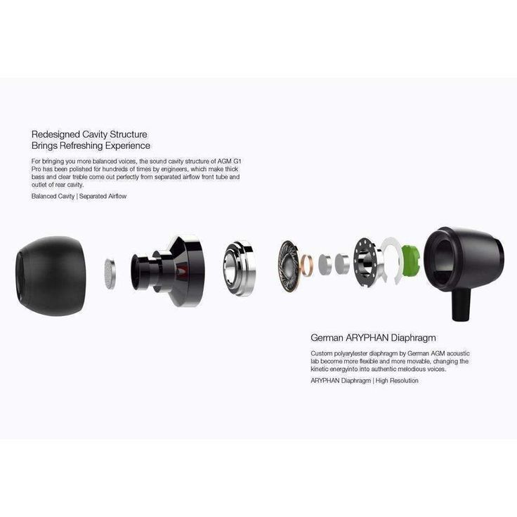 Wallmart.win AGM G1 Pro Headphones In Ear Design 9mm Drivers IP54 Waterproof Noise Reduction 3.5mm Audio Cable 98: Vendor: CNV Type: Earbud…