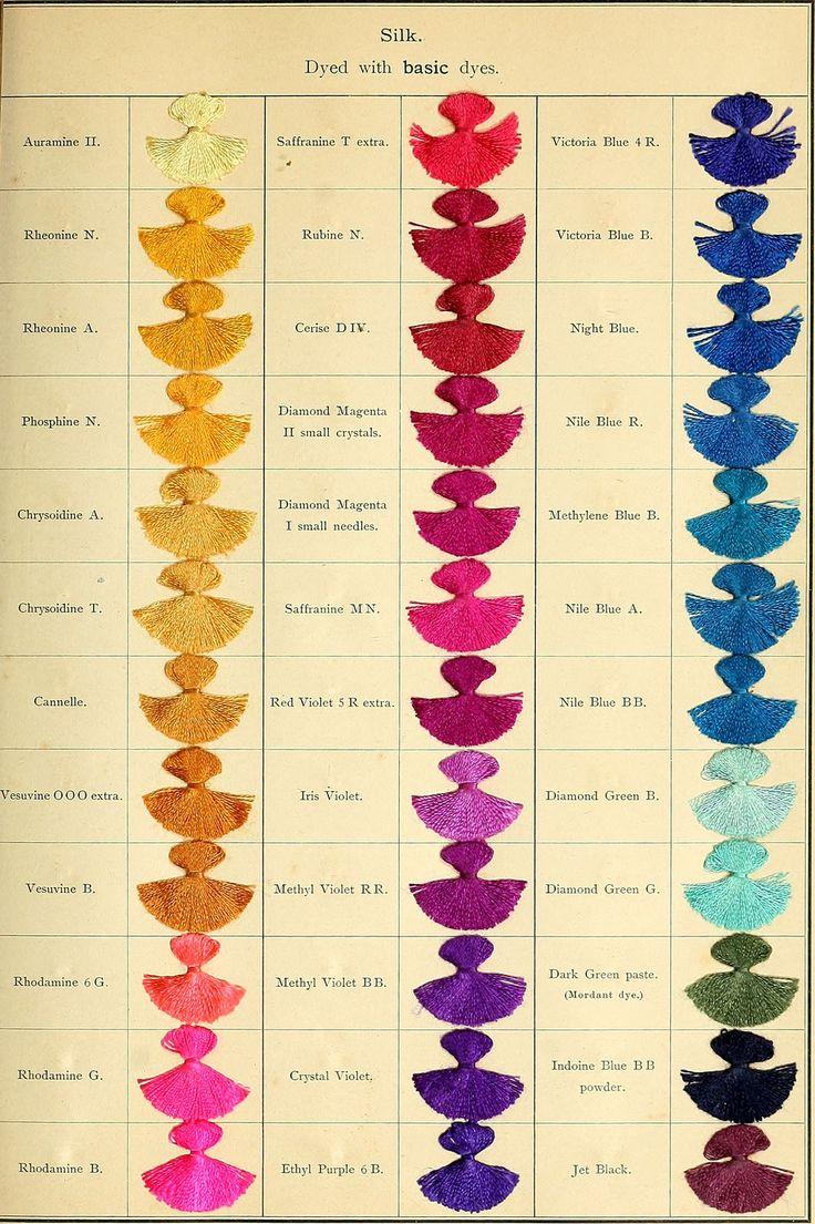 210 mejores imágenes en Color Theory en Pinterest | Teoría del color ...