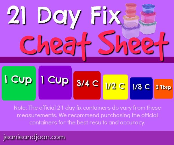 My 21 day fix review and containers sizes guide for portion control & meal planning for the week. Click for shopping list & eating plan!