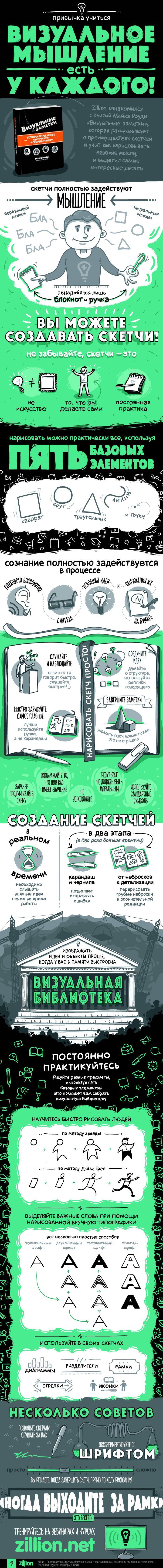 http://zillion.net/ru/blog/561/skietchnoutingh-vizual-noie-myshlieniie-iest-u-kazhdogho Скетчноутинг – актуальное направление визуализации. Это иллюстрированные заметки с персонажами, цитатами, стрелками и другими элементами, помогающие структурировать, запомнить и осмыслить информацию. Как развить свое визуальное мышление и освоить скетчноутинг, сейчас покажем.