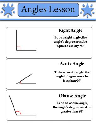 Worksheets Acute Obtuse And Right Angles Worksheets 17 best images about angles and measuring on pinterest 2d shape teach your students the beginnings of geometry with this free printable lesson worksheet have them learn difference between