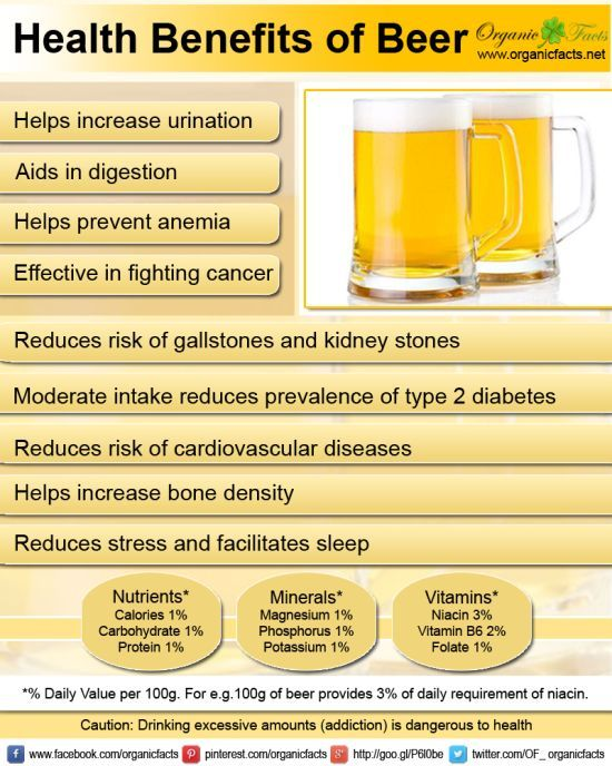 Health benefits of beer include anticancer properties, reduced risk of cardiovascular diseases, increased bone density, prevention of dementia and coronary disease, aid digestive system and anti-aging properties, as well as treating diabetes, gallstones, kidney stones, osteoporosis and hypertension.