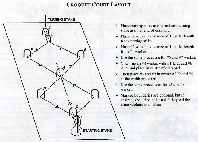 Croquet Game Rules Lawn Croquet Rules And Sets Crokay