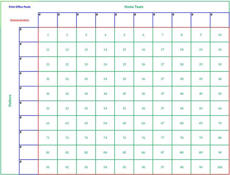 blank football pool template | 100 Square Football Pool Sheet | Ideas ...