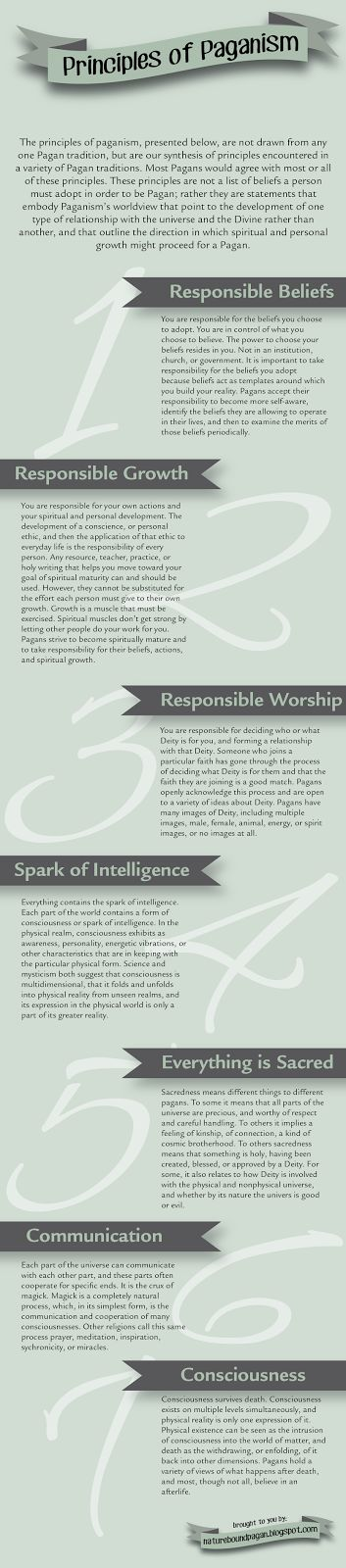 Nature Bound Pagan: Principles of Paganism