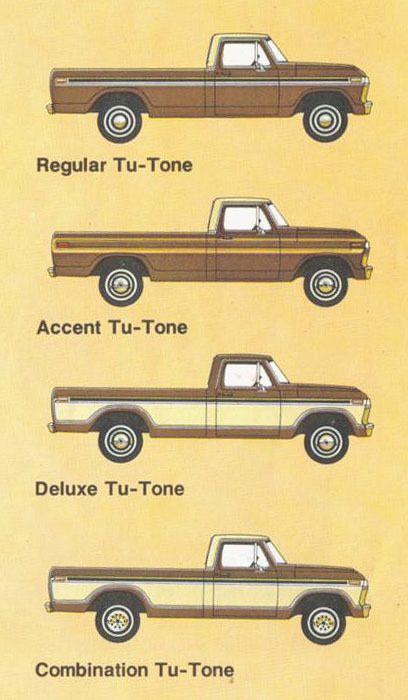 Las diferentes posibilidades de combinaciones de pintura de las carrocerías de las camionetas Ford de 1979. Los dibujos fueron tomadaos de un folleto de la empresa Ford Motor Company de julio de 1978.