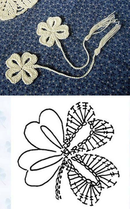 one of the clover tassle bookmarks in green or varigated greens as a gift for a friend