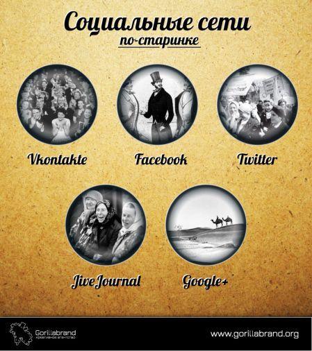 Социальные сети по-старинке #юмор #инфографика #дизайн #gorillabrand #креатив