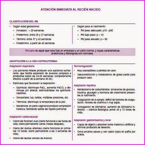 ESQUEMAS TEMARIO DE AUXILIARES DE ENFERMERÍA PARA OPOSICIONES: ULTRA-RESUMEN. ATENCIÓN AL  RECIÉN NACIDO (1)