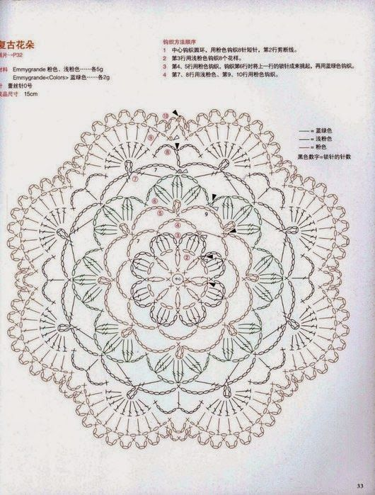 Crochet circle diagram 1000 ideas about crochet doily patterns on pinterest ccuart Choice Image