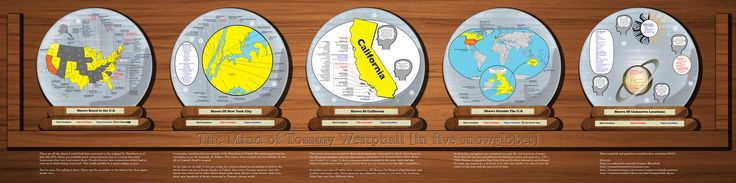 Five snowglobes depicting the locations of the shows in the Tommy Westphall Universe. Not a graphic of the connections but where the shows took place.