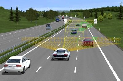 Using Driver-in-the-Loop (DIL) Simulators for Advanced Driver Assistance Systems, ADAS Development by Automotive manufacturers