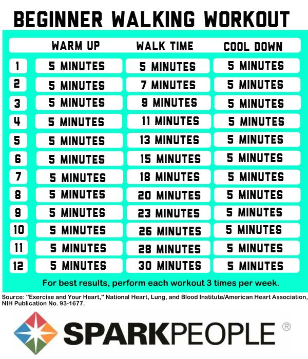 Beginner Walking Workouts | SparkPeople
