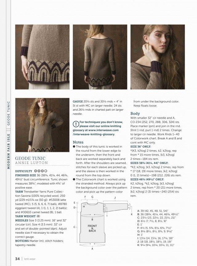 вязание спицами самое интересное в блогах возьмем спицы