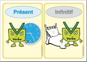 Affichettes A5 passé présent futur infinitif ; version verbe RSEEG vert