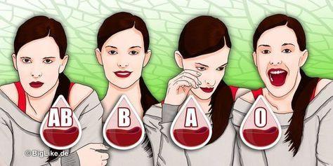 Wie war das noch mal mit den Blutgruppen? Da gibt es 0, A, B und AB. Und der Rhe…