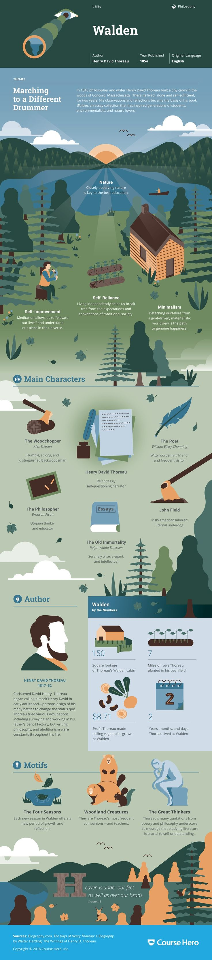 best ideas about henry david thoreau walden walden infographic course hero