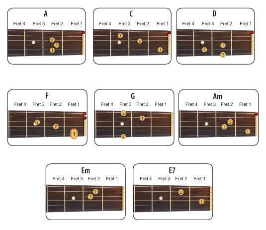 Beginning Guitar Chords: 125 Best Images About Beginer`s Guitar On Pinterest