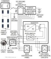 Image result for solar pv power plant single line diagram