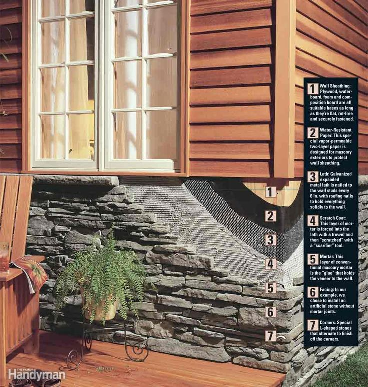 How to Install Stone Facing - Step by Step: The Family Handyman