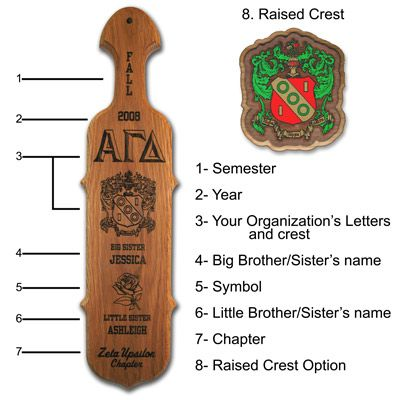 A general set up. Crest is unnecessary. Most important: Big & Little's names & Delta Sigma Pi.
