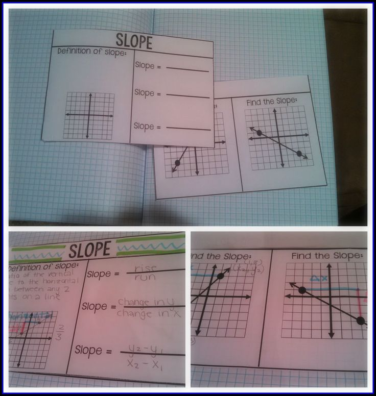 Introduce slope using this printable flip book!