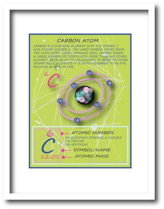 Science art Educational poster Periodic table by Solidairdesigns