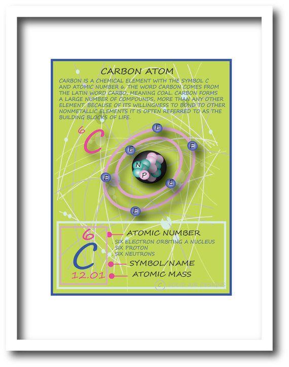 Periodic table coal symbol choice image periodic table and coal atomic symbol flavorsomefo urtaz Choice Image
