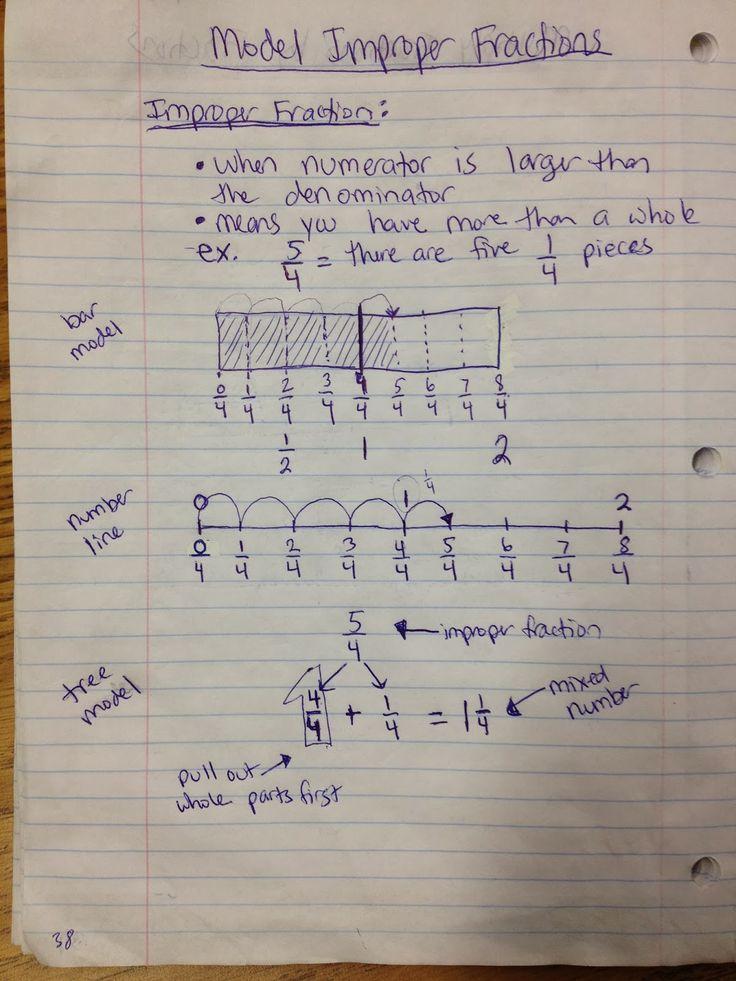 fractions using bar model & number line; decompose improper fractions ...