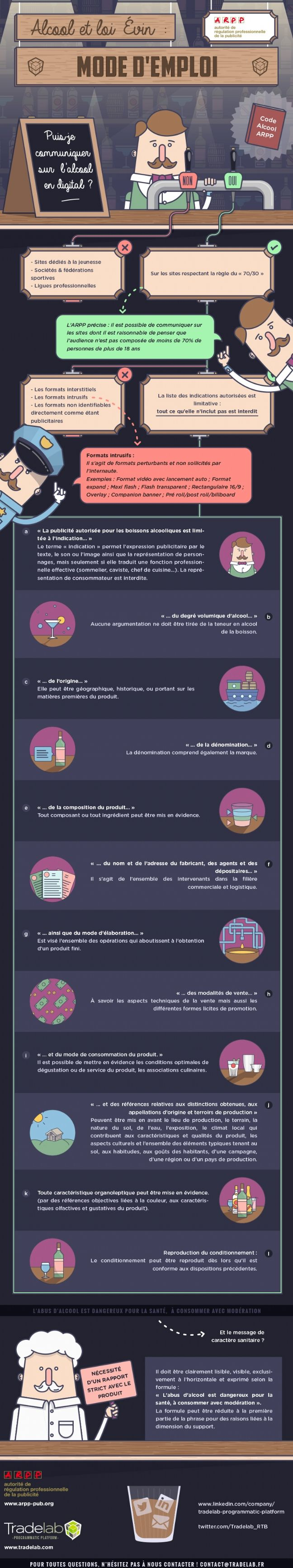 Dans le cadre de la loi Evin, quelles sont les pratiques publicitaires digitales autorisées pour les boissons alcoolisées ? L'ARPP répond sous forme d'infographie.