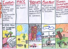 6th Grade Social Studies - 5 Themes of Geography Foldable Examples
