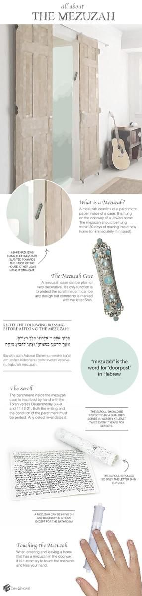 All about the Mezuzah