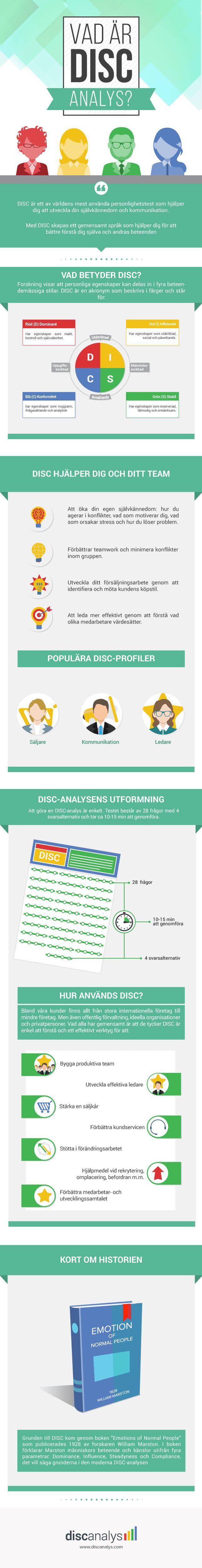 DISC analys, personlighetstest färger på svenska, infographic, DISC-profil Röd, Grön, Gul eller Blå