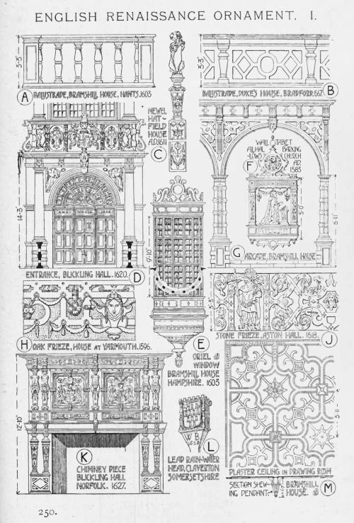 english renaissance ornaments a history of architecture on