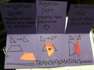 \Transformations, rotations, reflections. Flip/slide/turn foldable flip book