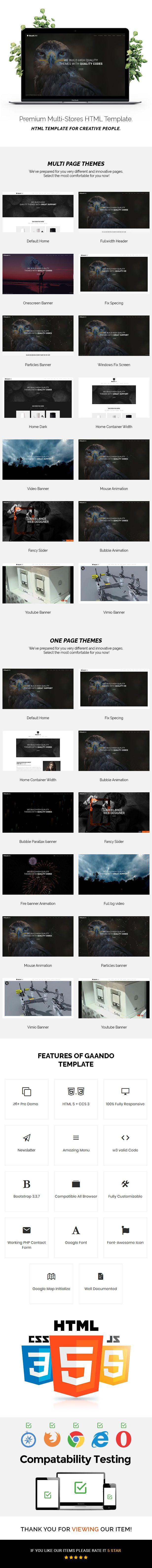 Die besten 25+ Html template code Ideen auf Pinterest | Html ...