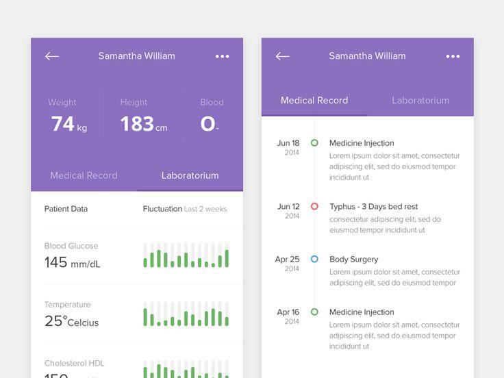 Patient Detail - Mobile App