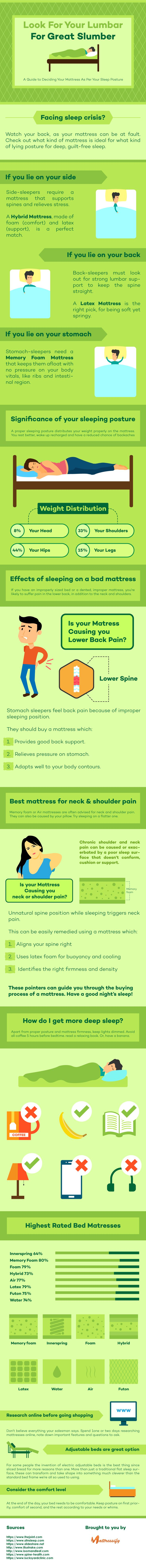 Selecting the Right Mattress for Your Sleep Posture