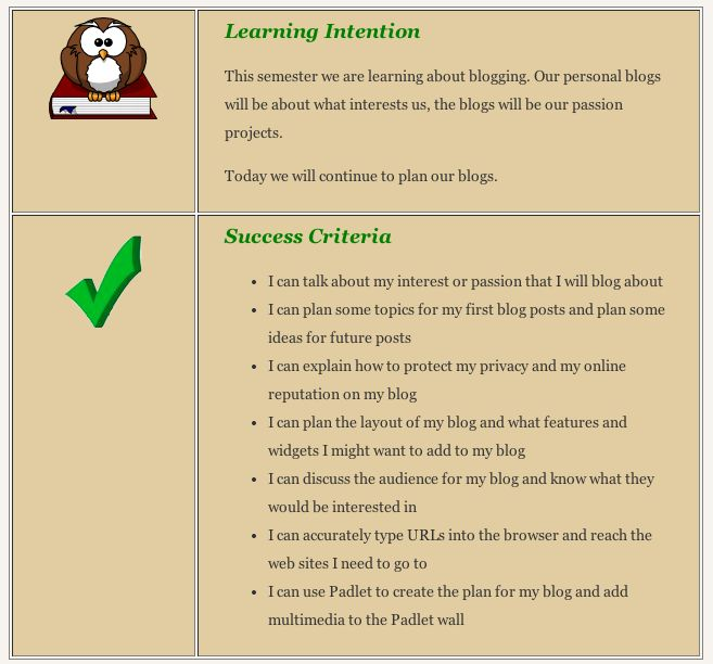 122 Best Images About Learning Intentions And Success