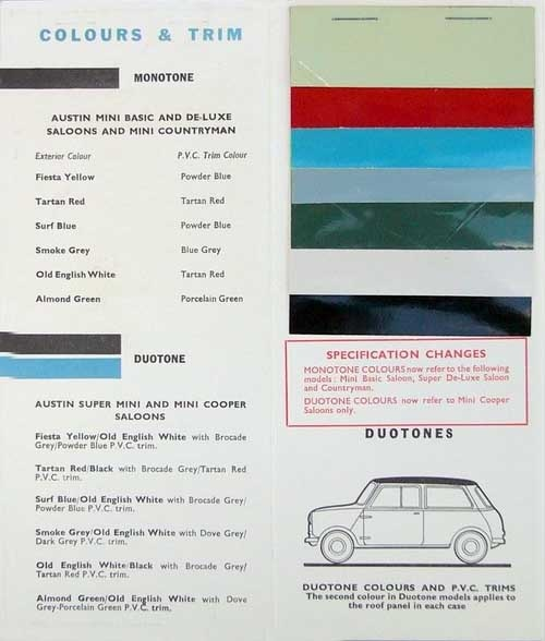 Mini Cooper Color Codes Related Keywords Suggestions Mini Cooper