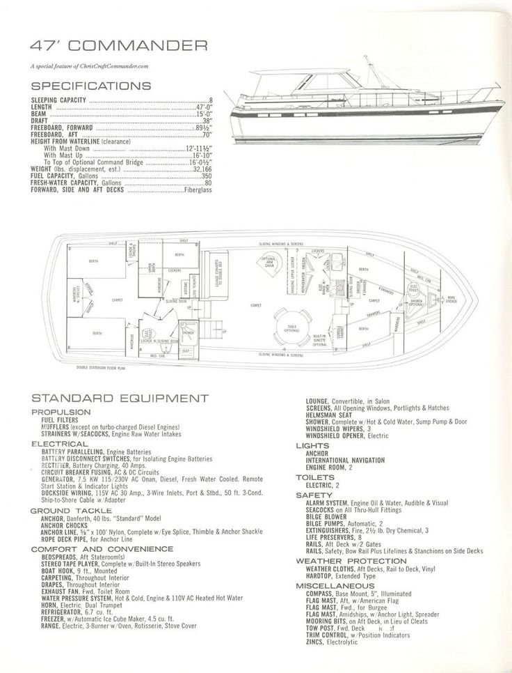 128 best images about chris craft boats sedans 1972 47 chris craft commander specs and floorplan