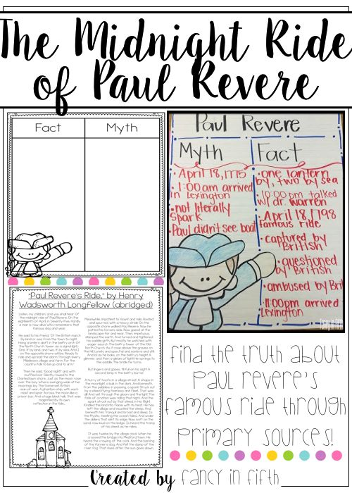 "Explore the myths and facts about The Midnight Ride of Paul Revere. This document includes:  - ""The Midnight Ride of Paul Revere"" by Henry Wadsworth Longfellow abridged version   - ""The Midnight Ride of Paul Revere"" by Henry Wadsworth Longfellow full version   - Paul Revere's Letter to Jeremy Belknap abridged version   - Myth and Fact Recording Sheet"
